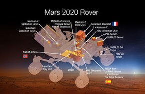 Diagram of the Mars 2020 Rover.